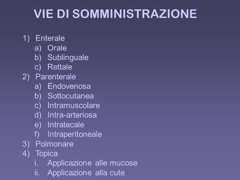 VIE DI SOMMINISTRAZIONE 1)Enterale a)Orale b)Sublinguale c)Rettale 2)Parenterale a)Endovenosa b)Sottocutanea c)Intramuscolare d)Intra-arteriosa e)Intr