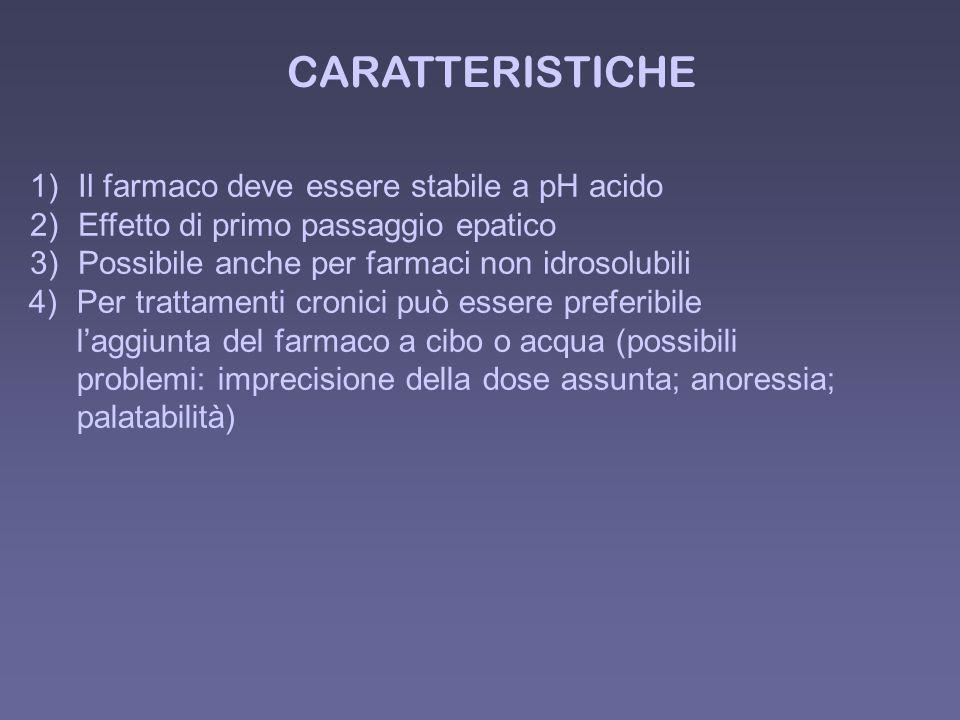 CARATTERISTICHE 4)Per trattamenti cronici può essere preferibile laggiunta del farmaco a cibo o acqua (possibili problemi: imprecisione della dose ass