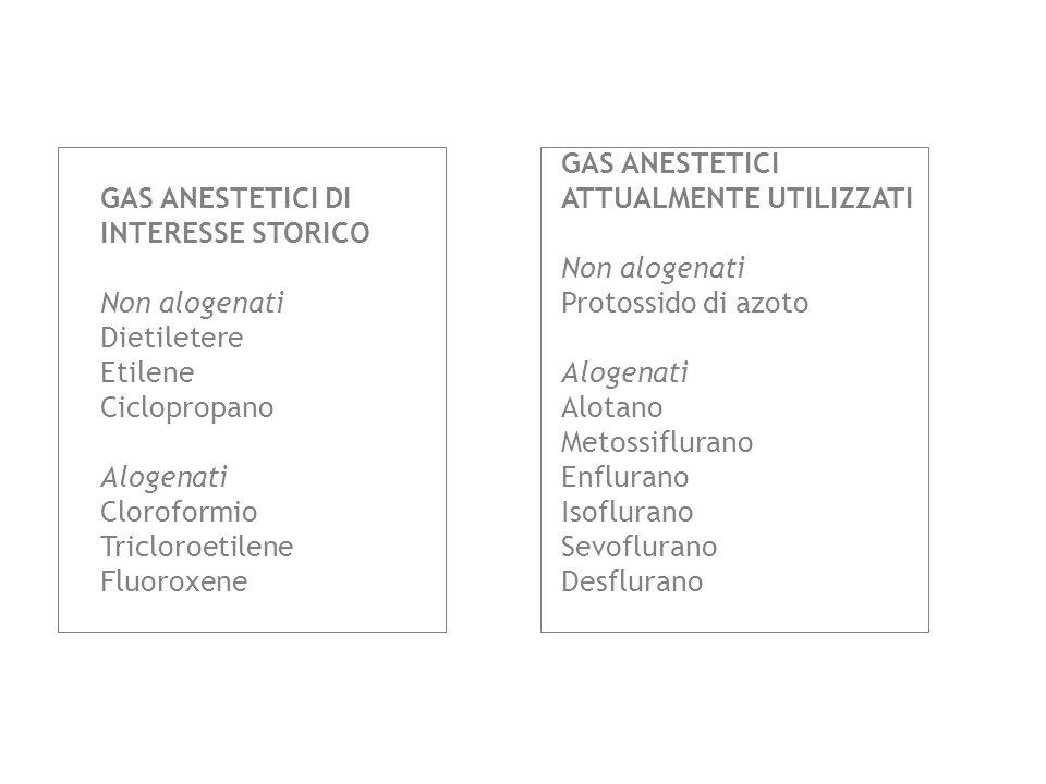 FATTORI CHE INFLUENZANO LA FARMACOCINETICA DEGLI ANESTETICI INALATORI Concentrazione dellanestetico nellaria inspirata Ventilazione polmonare Flusso ematico polmonare Solubilità dellanestetico