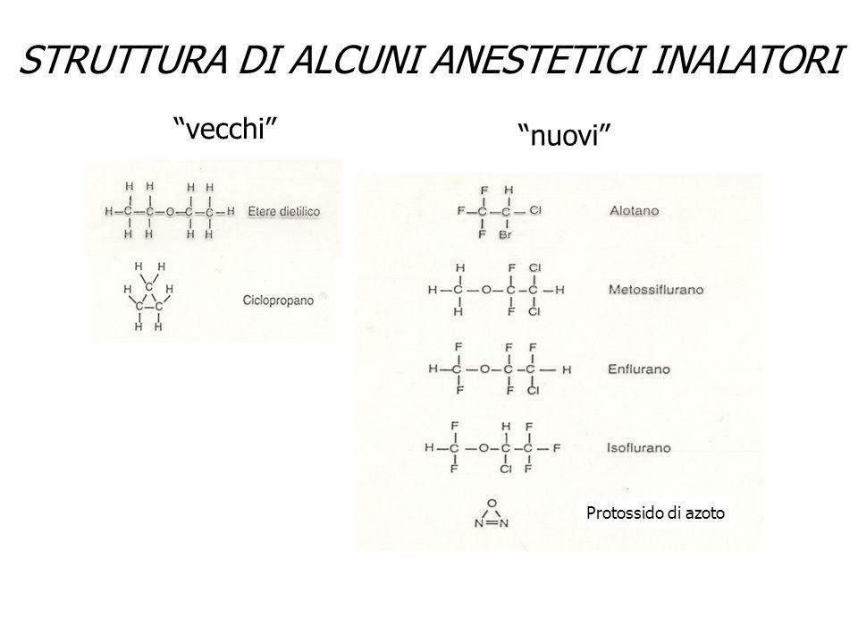 STRUTTURA DI ALCUNI ANESTETICI INALATORI vecchi nuovi Protossido di azoto