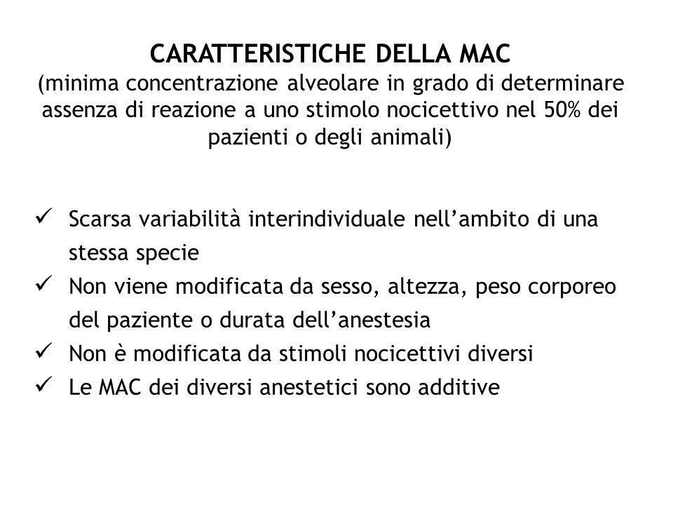 CARATTERISTICHE DELLA MAC (minima concentrazione alveolare in grado di determinare assenza di reazione a uno stimolo nocicettivo nel 50% dei pazienti