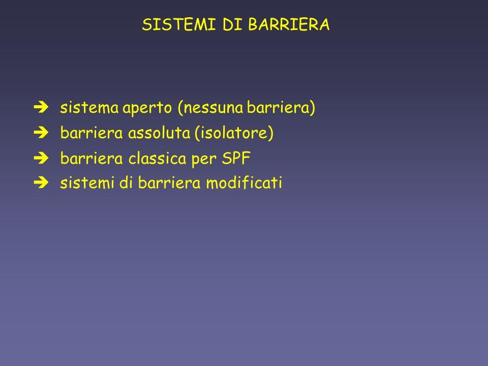 SISTEMI DI BARRIERA è sistema aperto (nessuna barriera) è barriera assoluta (isolatore) è barriera classica per SPF è sistemi di barriera modificati