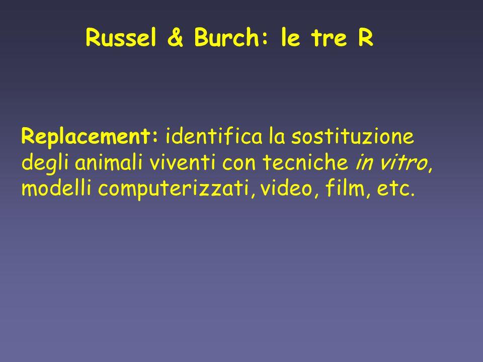 Russel & Burch: le tre R Replacement: identifica la sostituzione degli animali viventi con tecniche in vitro, modelli computerizzati, video, film, etc