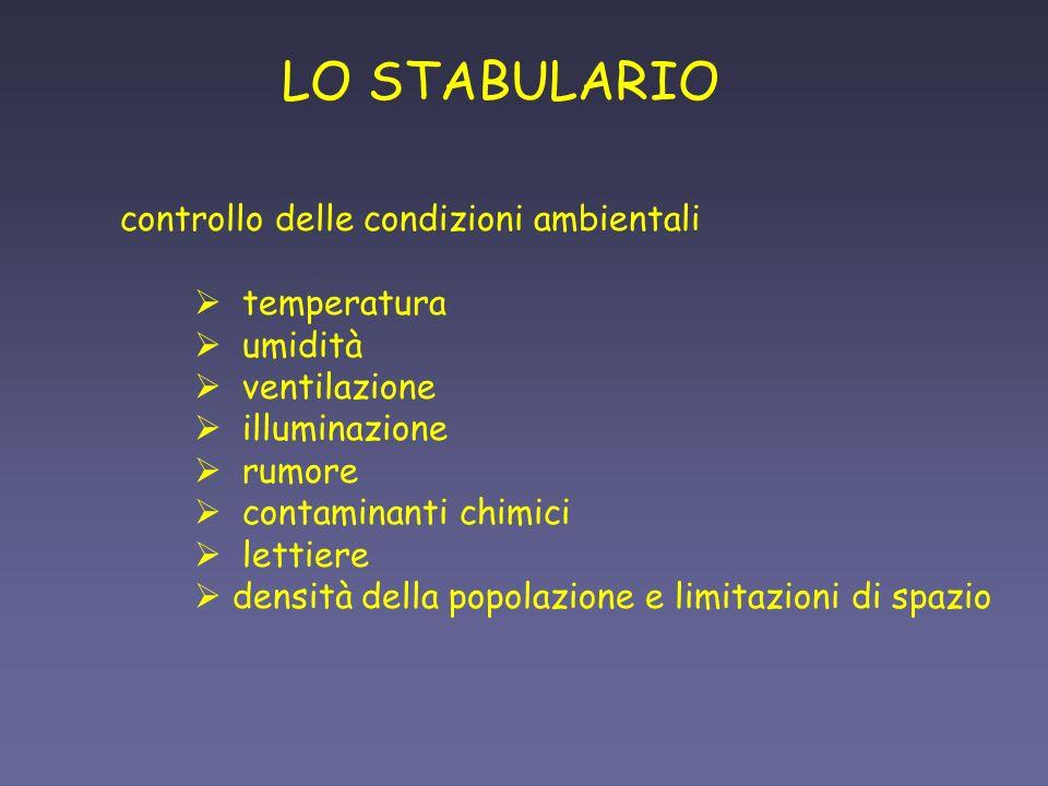 LO STABULARIO controllo delle condizioni ambientali temperatura umidità ventilazione illuminazione rumore contaminanti chimici lettiere densità della
