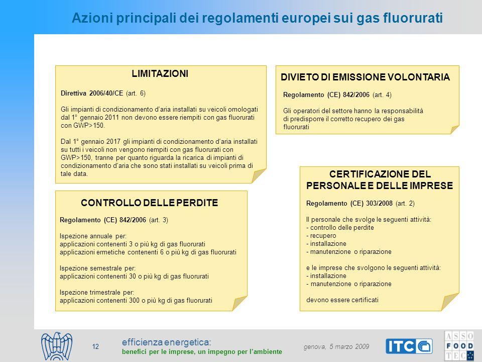 efficienza energetica: benefici per le imprese, un impegno per lambiente genova, 5 marzo 2009 12 Azioni principali dei regolamenti europei sui gas flu
