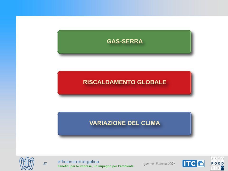 efficienza energetica: benefici per le imprese, un impegno per lambiente genova, 5 marzo 2009 27