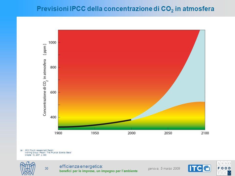 efficienza energetica: benefici per le imprese, un impegno per lambiente genova, 5 marzo 2009 30 Previsioni IPCC della concentrazione di CO 2 in atmosfera IPCC Fourth Assessment Report Working Group I Report The Physical Science Basis Chapter 10, 2007, p.