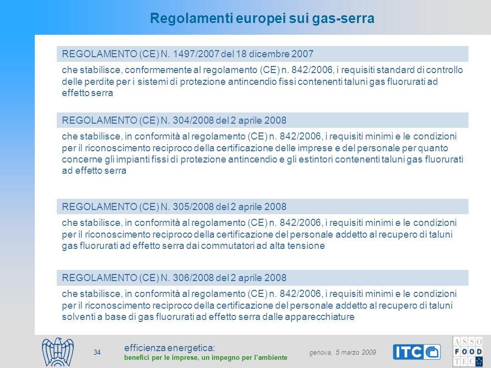 efficienza energetica: benefici per le imprese, un impegno per lambiente genova, 5 marzo 2009 34 Regolamenti europei sui gas-serra REGOLAMENTO (CE) N.