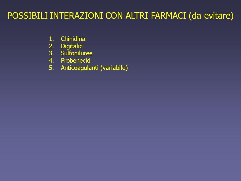 POSSIBILI INTERAZIONI CON ALTRI FARMACI (da evitare) 1.Chinidina 2.Digitalici 3.Sulfoniluree 4.Probenecid 5.Anticoagulanti (variabile)