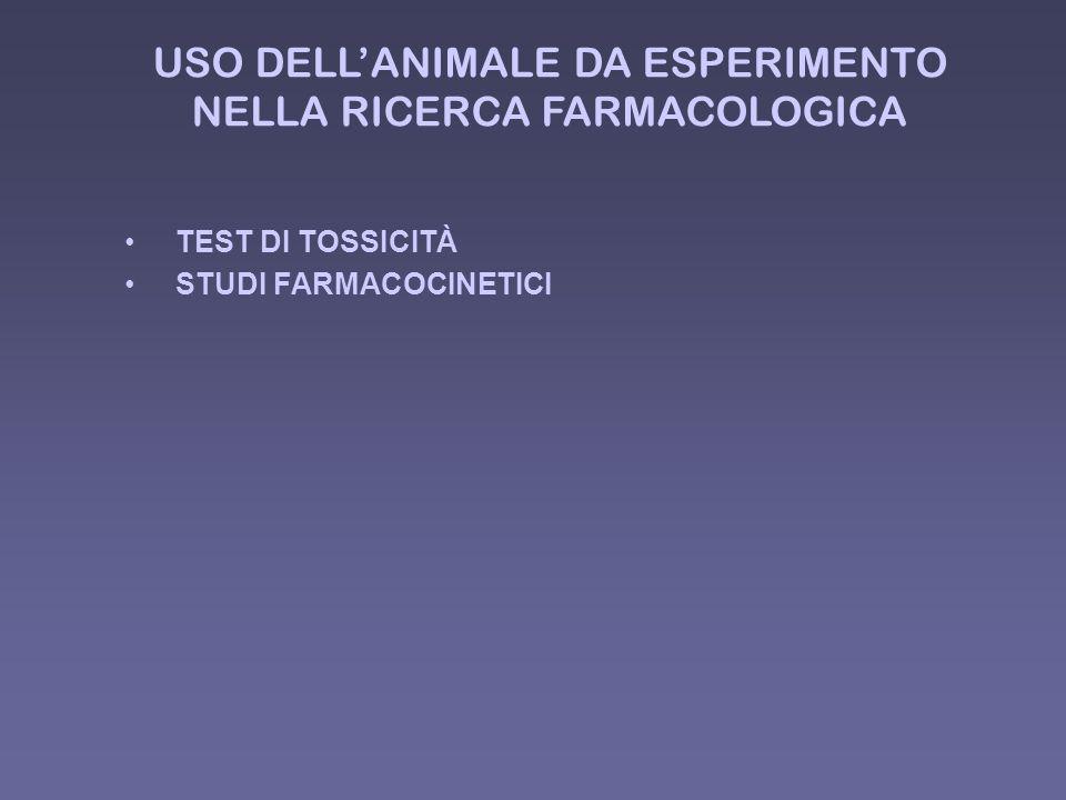 USO DELLANIMALE DA ESPERIMENTO NELLA RICERCA FARMACOLOGICA TEST DI TOSSICITÀ STUDI FARMACOCINETICI