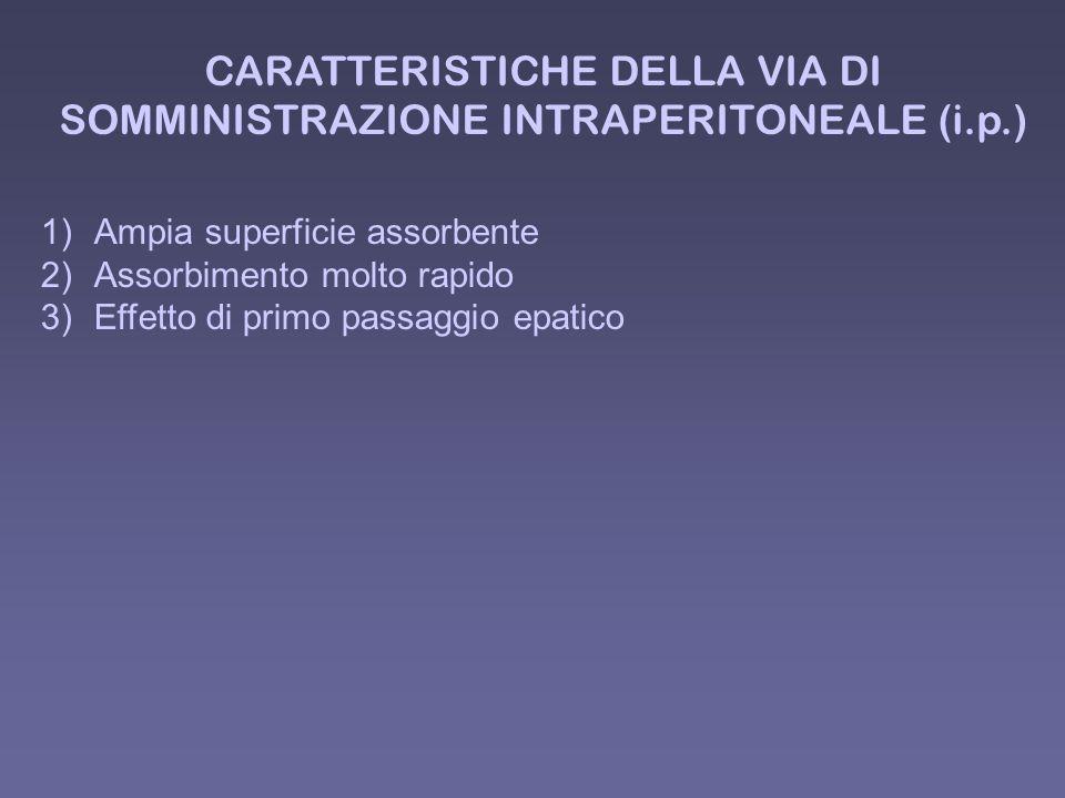 CARATTERISTICHE DELLA VIA DI SOMMINISTRAZIONE INTRAPERITONEALE (i.p.) 1)Ampia superficie assorbente 2)Assorbimento molto rapido 3)Effetto di primo passaggio epatico
