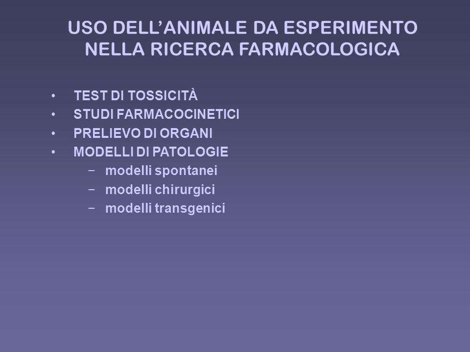 USO DELLANIMALE DA ESPERIMENTO NELLA RICERCA FARMACOLOGICA TEST DI TOSSICITÀ STUDI FARMACOCINETICI PRELIEVO DI ORGANI MODELLI DI PATOLOGIE modelli spontanei modelli chirurgici modelli transgenici
