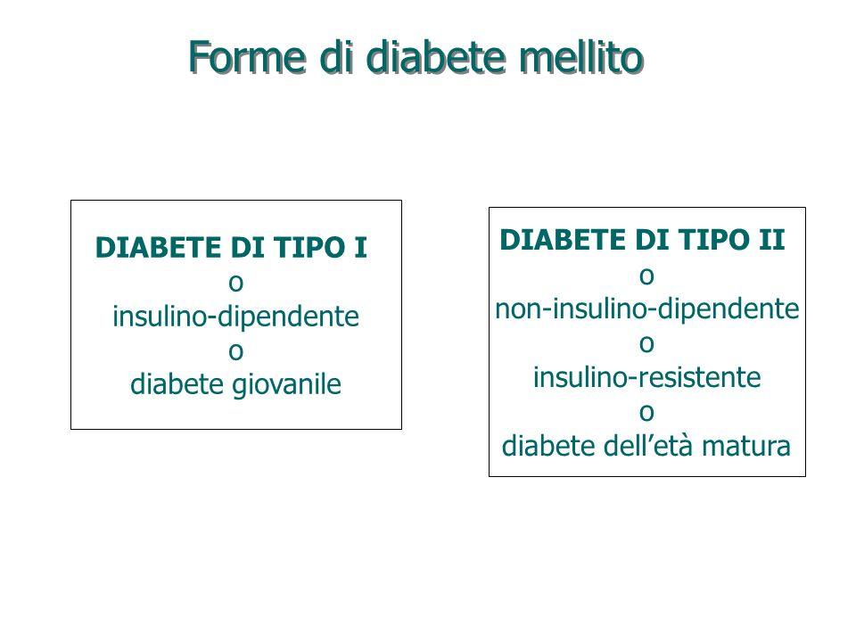 Forme di diabete mellito DIABETE DI TIPO I o insulino-dipendente o diabete giovanile DIABETE DI TIPO II o non-insulino-dipendente o insulino-resistente o diabete delletà matura