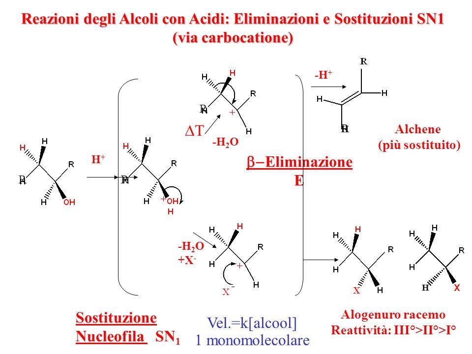 H+H+ T -H 2 O -H + Eliminazione E Alchene (più sostituito) -H 2 O +X - Sostituzione Nucleofila SN 1 Alogenuro racemo Reattività: III°>II°>I° Reazioni