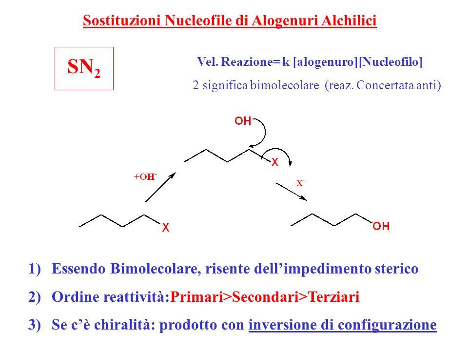 Sostituzioni Nucleofile di Alogenuri Alchilici SN 2 Vel. Reazione= k [alogenuro][Nucleofilo] 2 significa bimolecolare (reaz. Concertata anti) 1)Essend