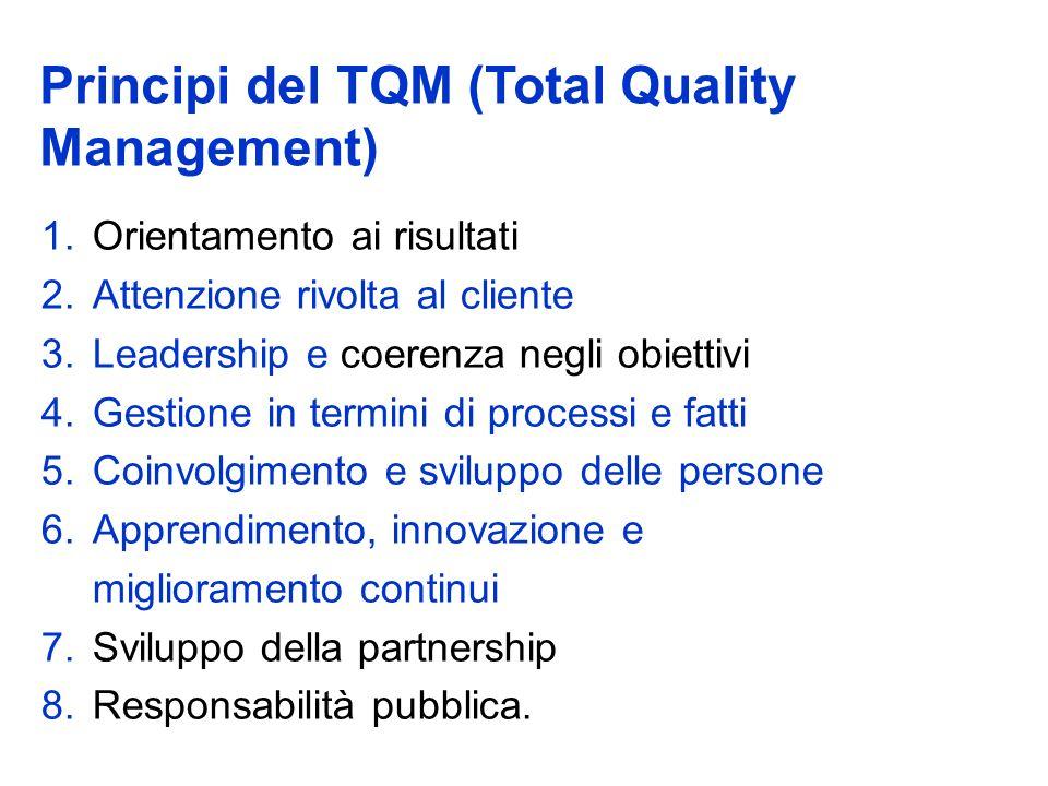 Principi del TQM (Total Quality Management) 1.Orientamento ai risultati 2.Attenzione rivolta al cliente 3.Leadership e coerenza negli obiettivi 4.Gestione in termini di processi e fatti 5.Coinvolgimento e sviluppo delle persone 6.Apprendimento, innovazione e miglioramento continui 7.Sviluppo della partnership 8.Responsabilità pubblica.