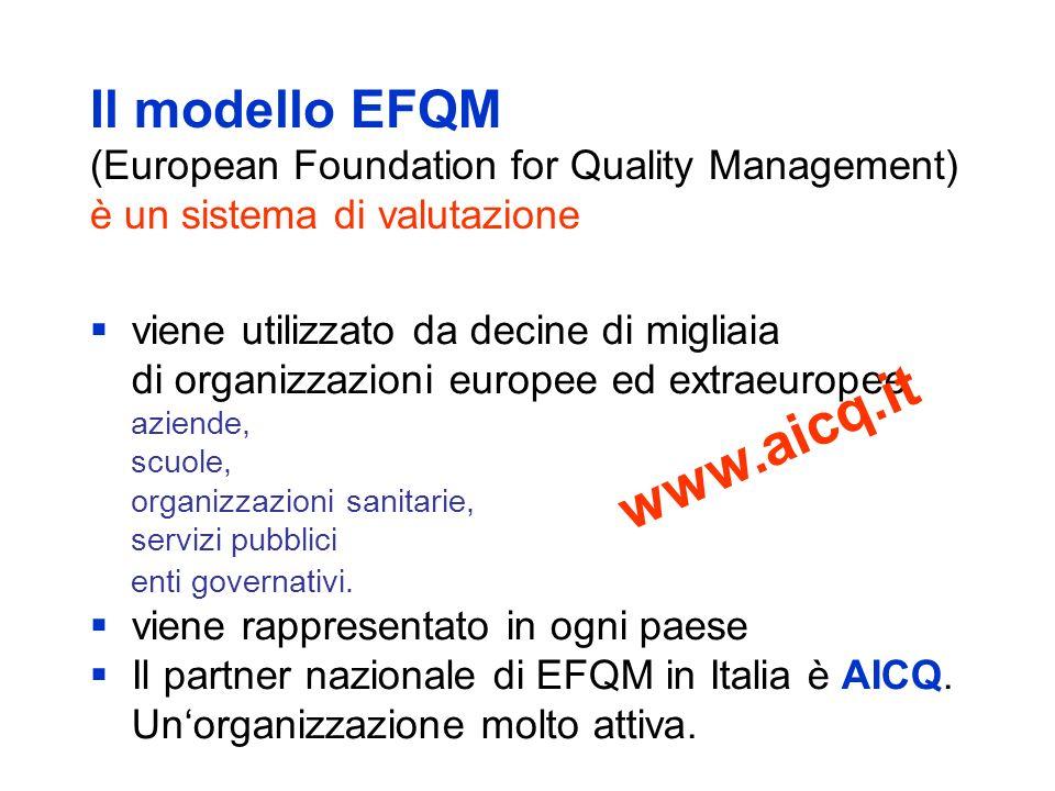 Il modello EFQM (European Foundation for Quality Management) è un sistema di valutazione viene utilizzato da decine di migliaia di organizzazioni europee ed extraeuropee aziende, scuole, organizzazioni sanitarie, servizi pubblici enti governativi.
