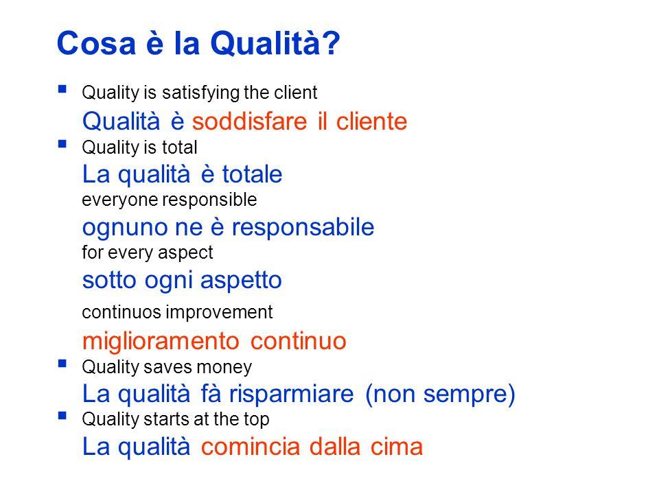 Filosofia del management della qualità di Edwards Deming