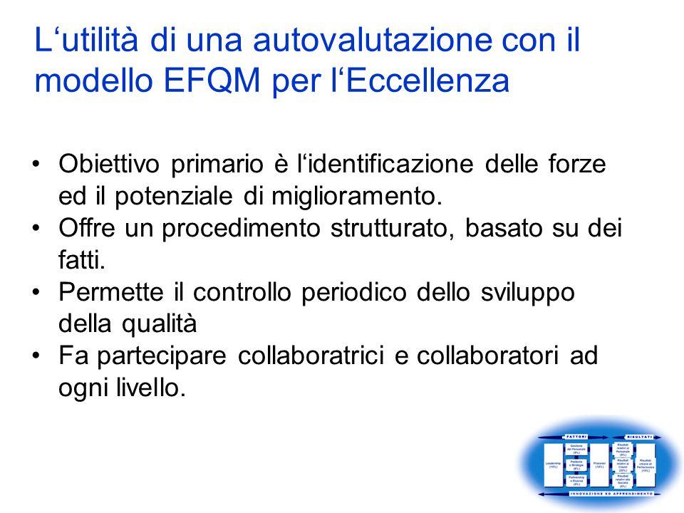Lutilità di una autovalutazione con il modello EFQM per lEccellenza Obiettivo primario è lidentificazione delle forze ed il potenziale di miglioramento.