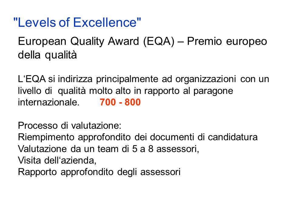 European Quality Award (EQA) – Premio europeo della qualità LEQA si indirizza principalmente ad organizzazioni con un livello di qualità molto alto in rapporto al paragone internazionale.