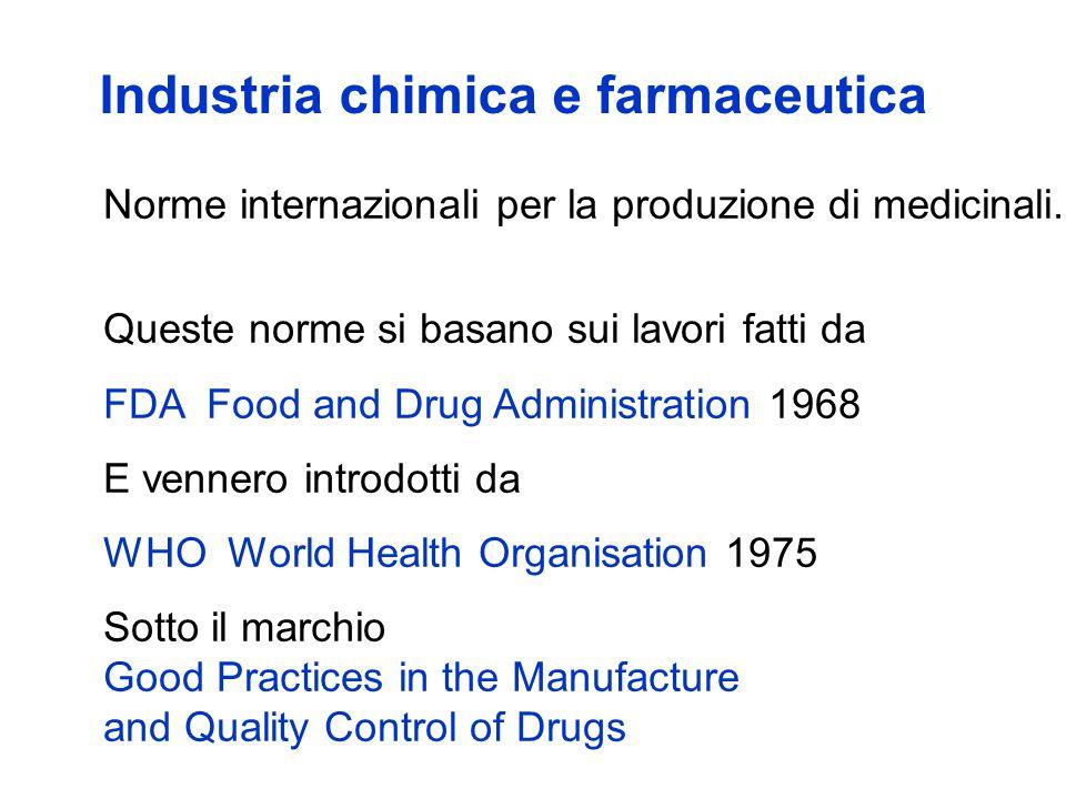 Norme internazionali per la produzione di medicinali.