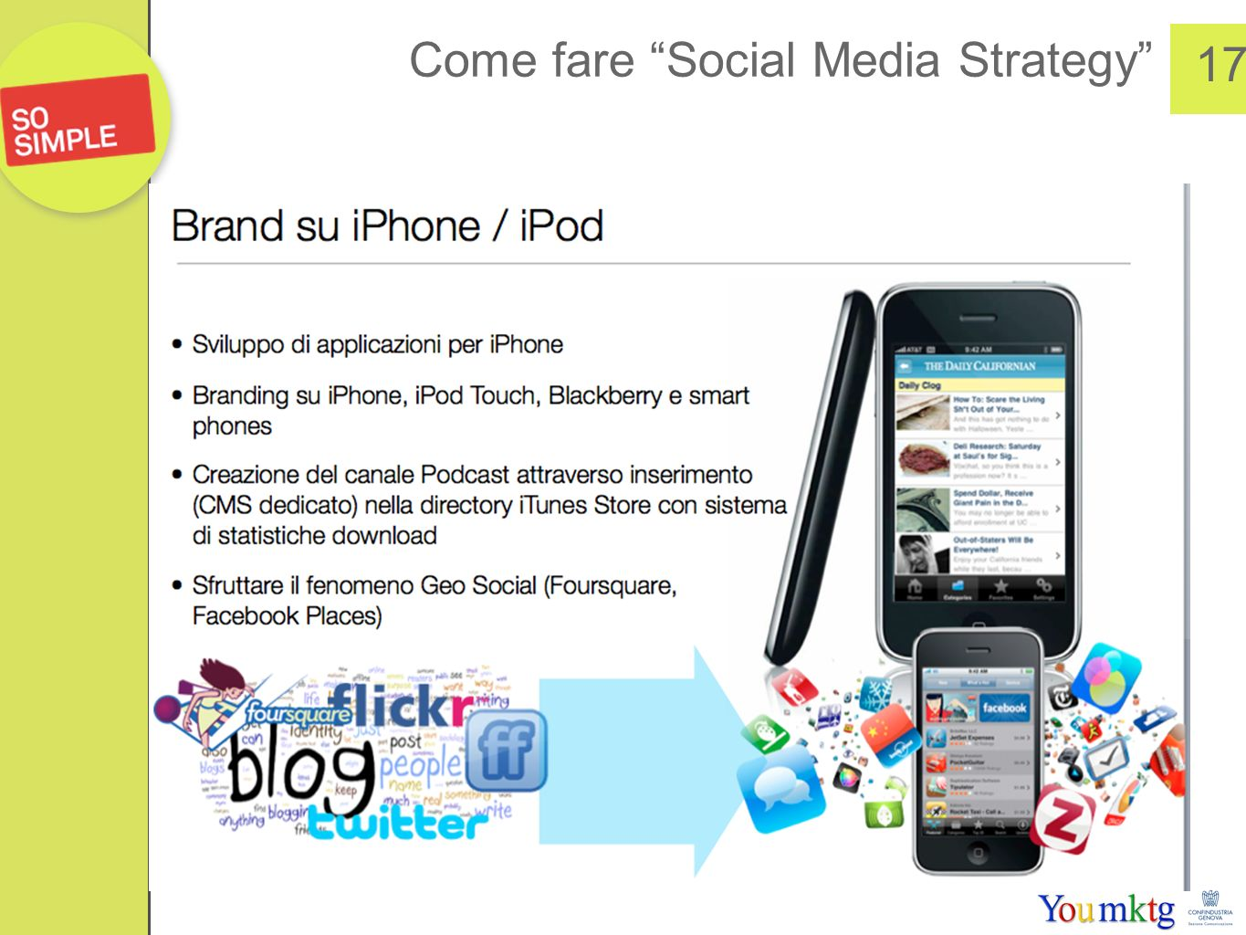 17 Come fare Social Media Strategy