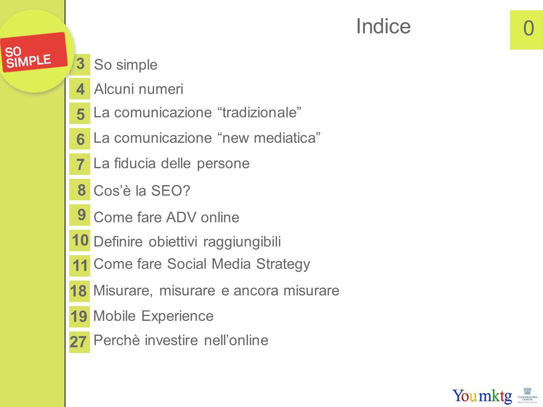 13 Come fare Social Media Strategy