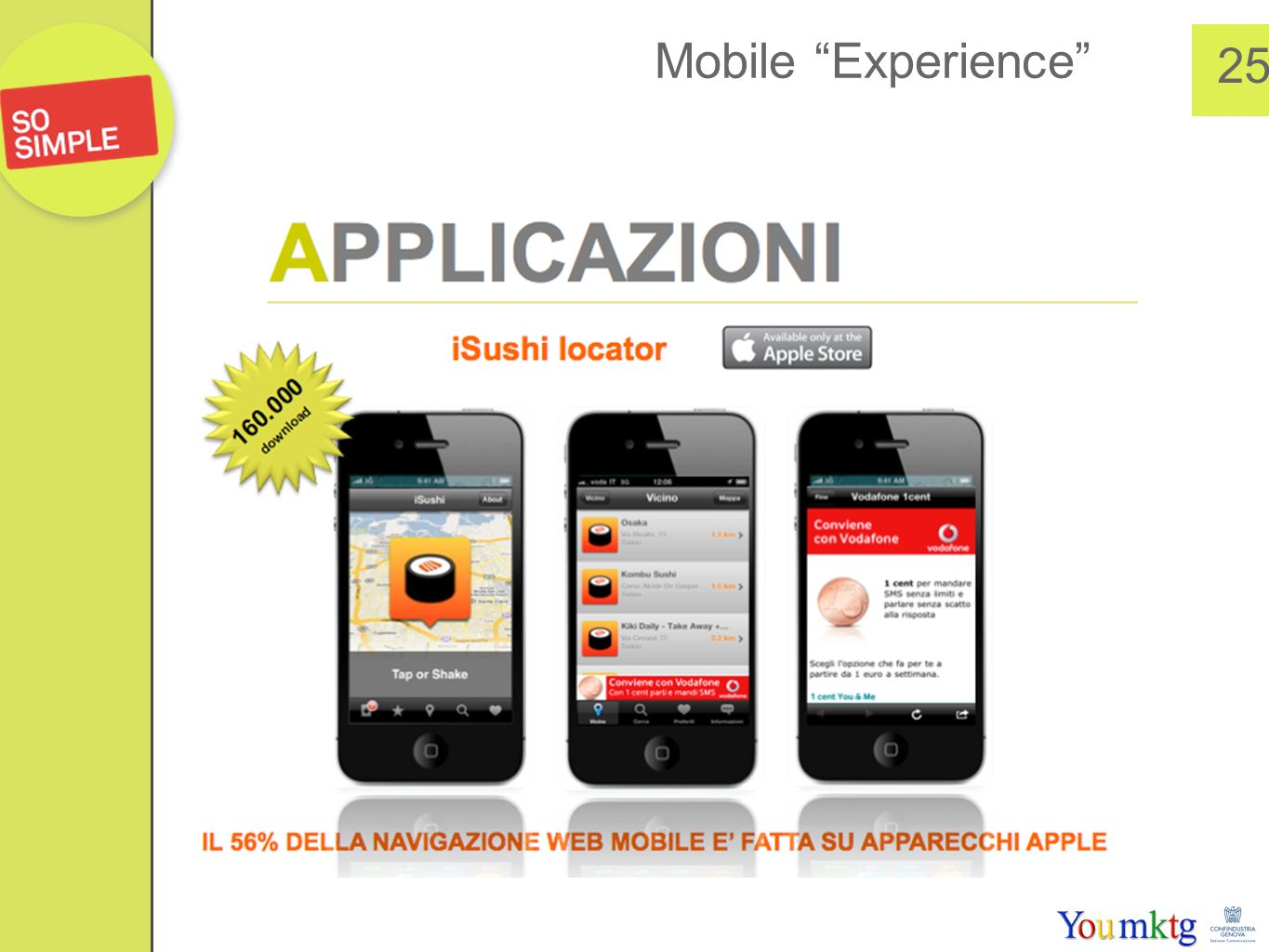 Mobile Experience 25