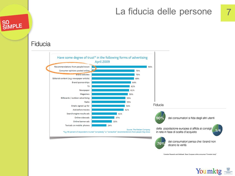 GRAZIE DELLATTENZIONE E IN BOCCA AL LUPO Francesco Gelmi Sales Manager Media Buyer S.r.l.