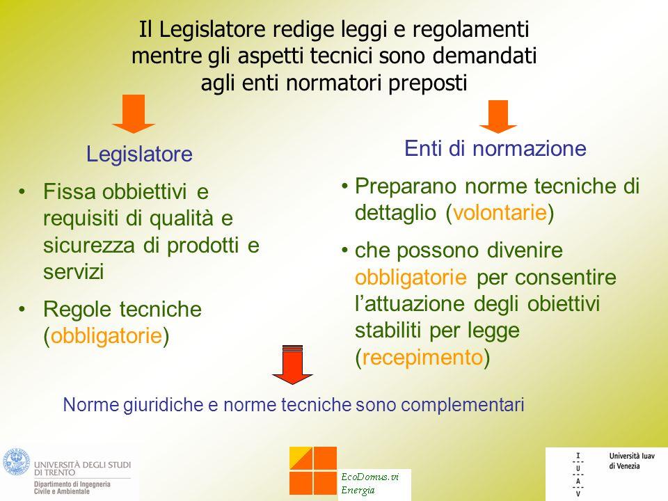 Legislatore Fissa obbiettivi e requisiti di qualità e sicurezza di prodotti e servizi Regole tecniche (obbligatorie) Enti di normazione Preparano norm