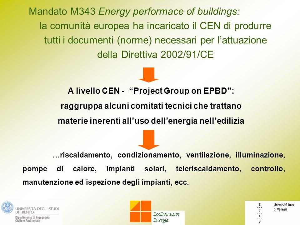 Mandato M343 Energy performace of buildings: la comunità europea ha incaricato il CEN di produrre tutti i documenti (norme) necessari per lattuazione