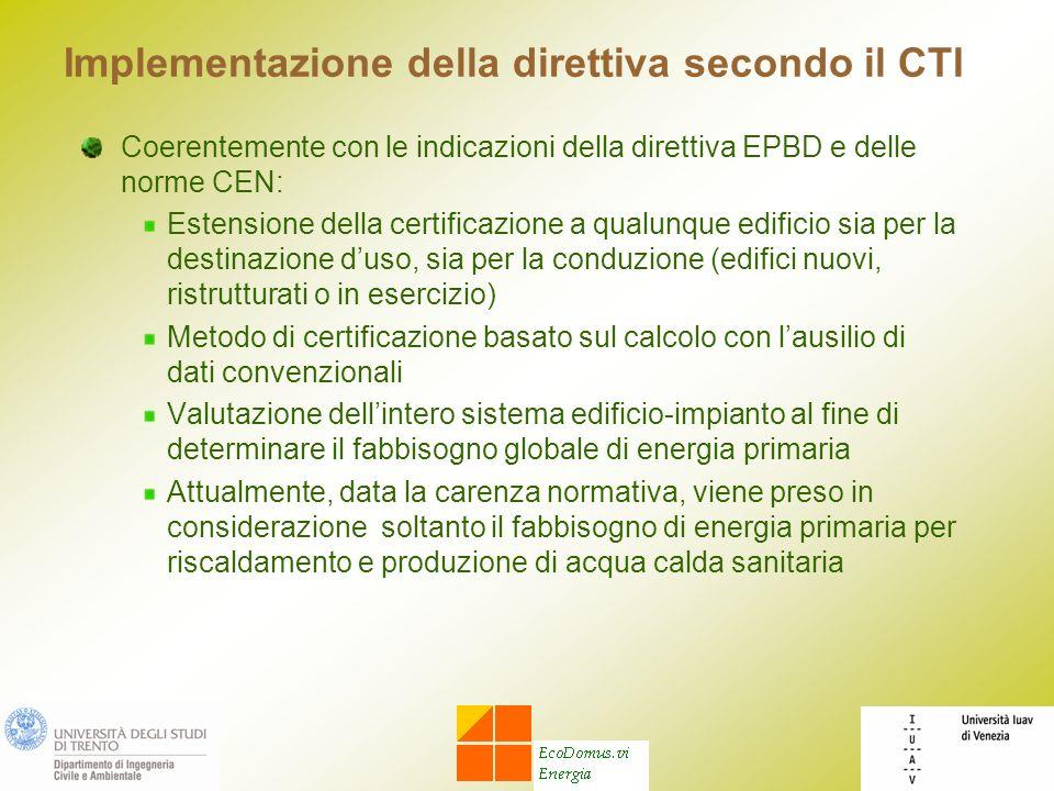 Implementazione della direttiva secondo il CTI Coerentemente con le indicazioni della direttiva EPBD e delle norme CEN: Estensione della certificazion