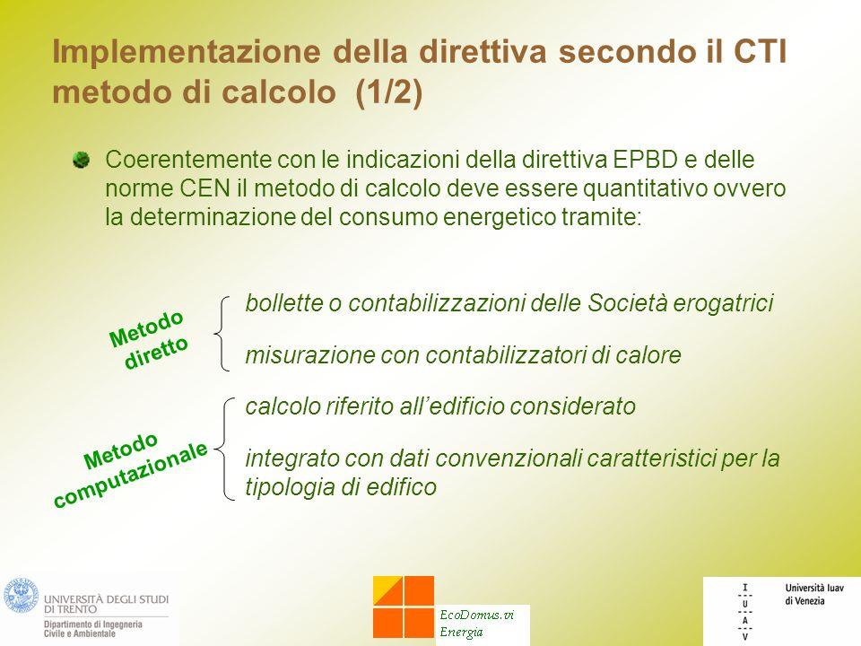 Implementazione della direttiva secondo il CTI metodo di calcolo (1/2) Coerentemente con le indicazioni della direttiva EPBD e delle norme CEN il meto