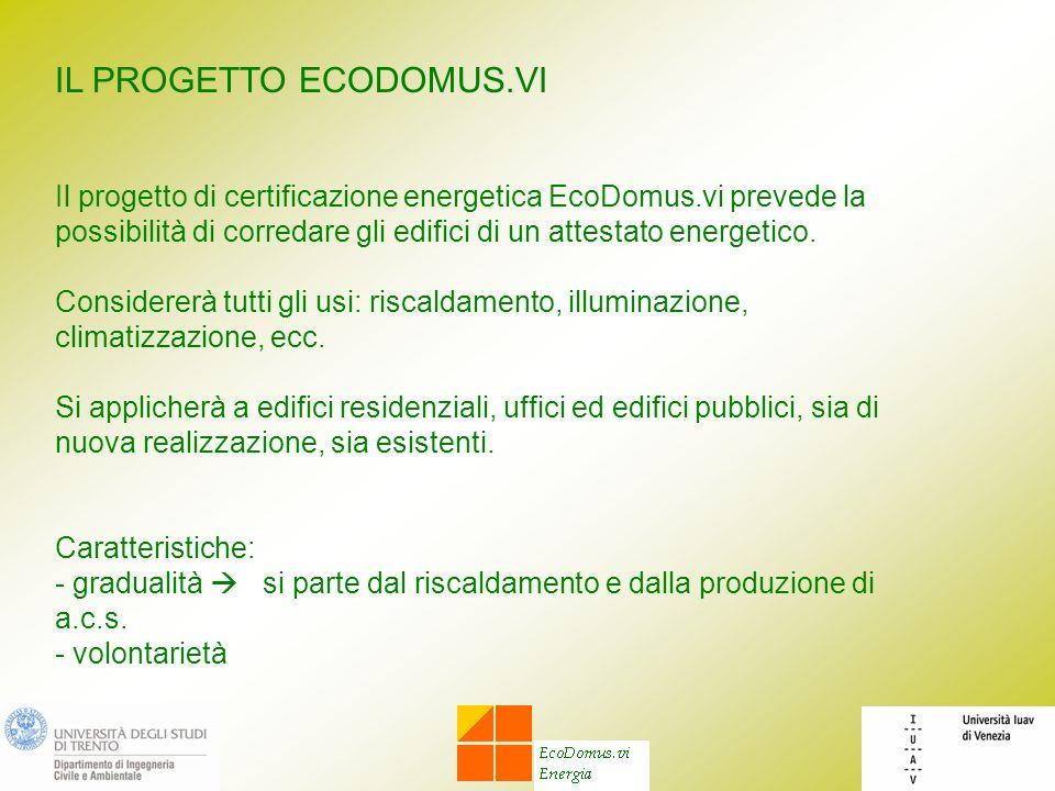 IL PROGETTO ECODOMUS.VI Il progetto di certificazione energetica EcoDomus.vi prevede la possibilità di corredare gli edifici di un attestato energetico.