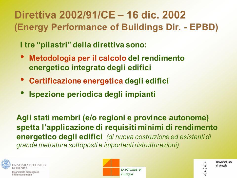 Direttiva 2002/91/CE – 16 dic. 2002 (Energy Performance of Buildings Dir. - EPBD) I tre pilastri della direttiva sono: Metodologia per il calcolo del