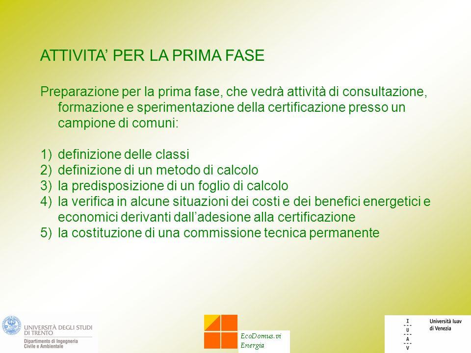 ATTIVITA PER LA PRIMA FASE Preparazione per la prima fase, che vedrà attività di consultazione, formazione e sperimentazione della certificazione pres