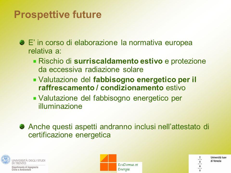 Prospettive future E in corso di elaborazione la normativa europea relativa a: Rischio di surriscaldamento estivo e protezione da eccessiva radiazione