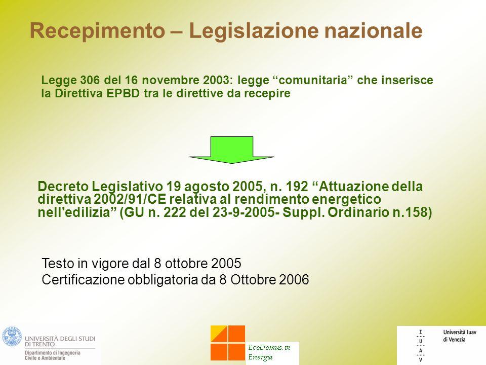 Recepimento – Legislazione nazionale Legge 306 del 16 novembre 2003: legge comunitaria che inserisce la Direttiva EPBD tra le direttive da recepire Decreto Legislativo 19 agosto 2005, n.