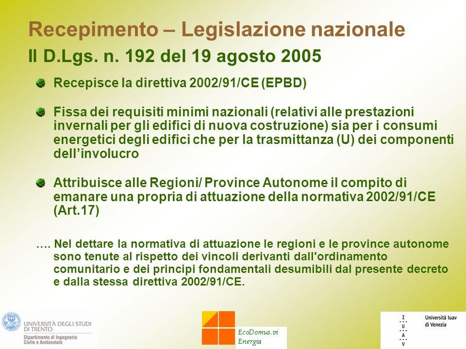 Recepimento – Legislazione nazionale Recepisce la direttiva 2002/91/CE (EPBD) Fissa dei requisiti minimi nazionali (relativi alle prestazioni invernali per gli edifici di nuova costruzione) sia per i consumi energetici degli edifici che per la trasmittanza (U) dei componenti dellinvolucro Attribuisce alle Regioni/ Province Autonome il compito di emanare una propria di attuazione della normativa 2002/91/CE (Art.17) ….