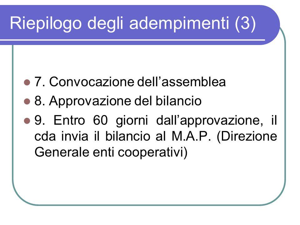 Riepilogo degli adempimenti (3) 7. Convocazione dellassemblea 8.