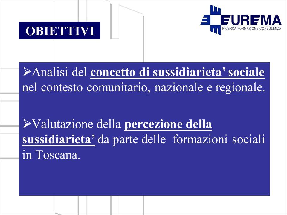 Analisi del concetto di sussidiarieta sociale nel contesto comunitario, nazionale e regionale.