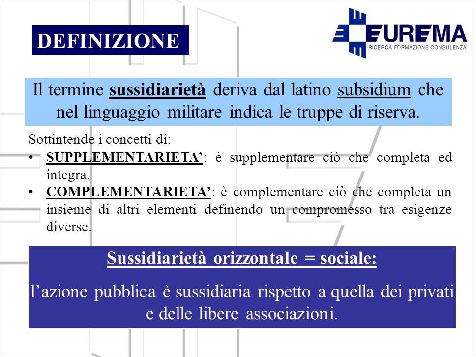 DEFINIZIONE Il termine sussidiarietà deriva dal latino subsidium che nel linguaggio militare indica le truppe di riserva.