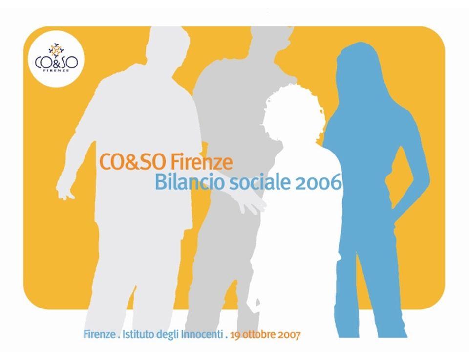 Identità Relazione sociale Relazione economica Conclusioni e prospettive