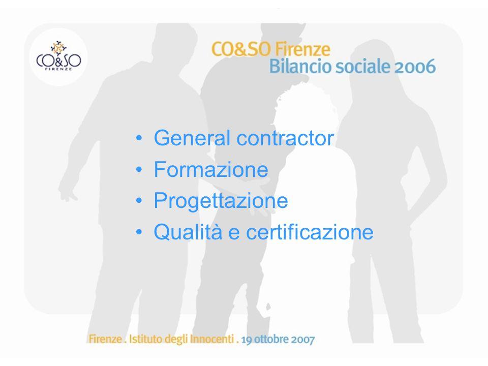 General contractor Formazione Progettazione Qualità e certificazione