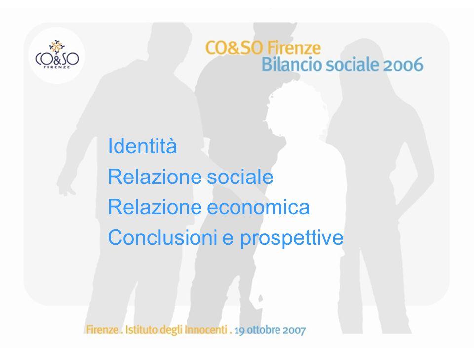 1371 occupati 40 organizzazioni socie quasi 21.000.000,00 di euro il fatturato consolidato del sistema Co&So Firenze