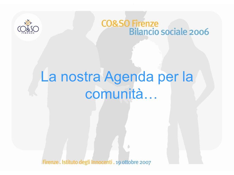 La nostra Agenda per la comunità…