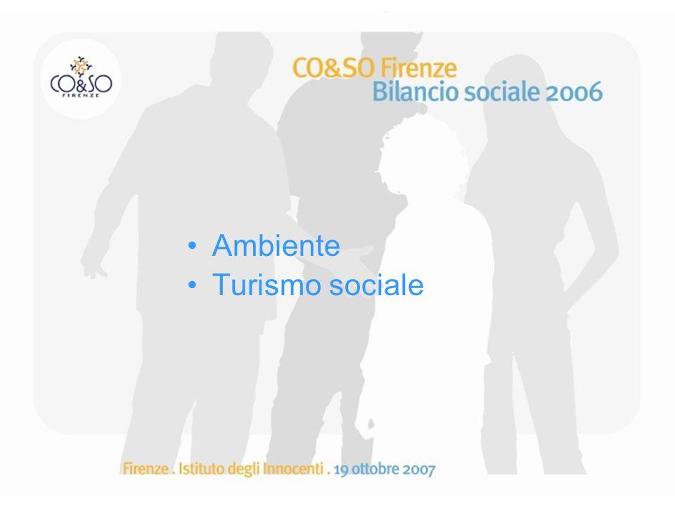 Ambiente Turismo sociale