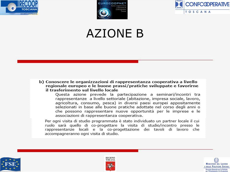AZIONE B