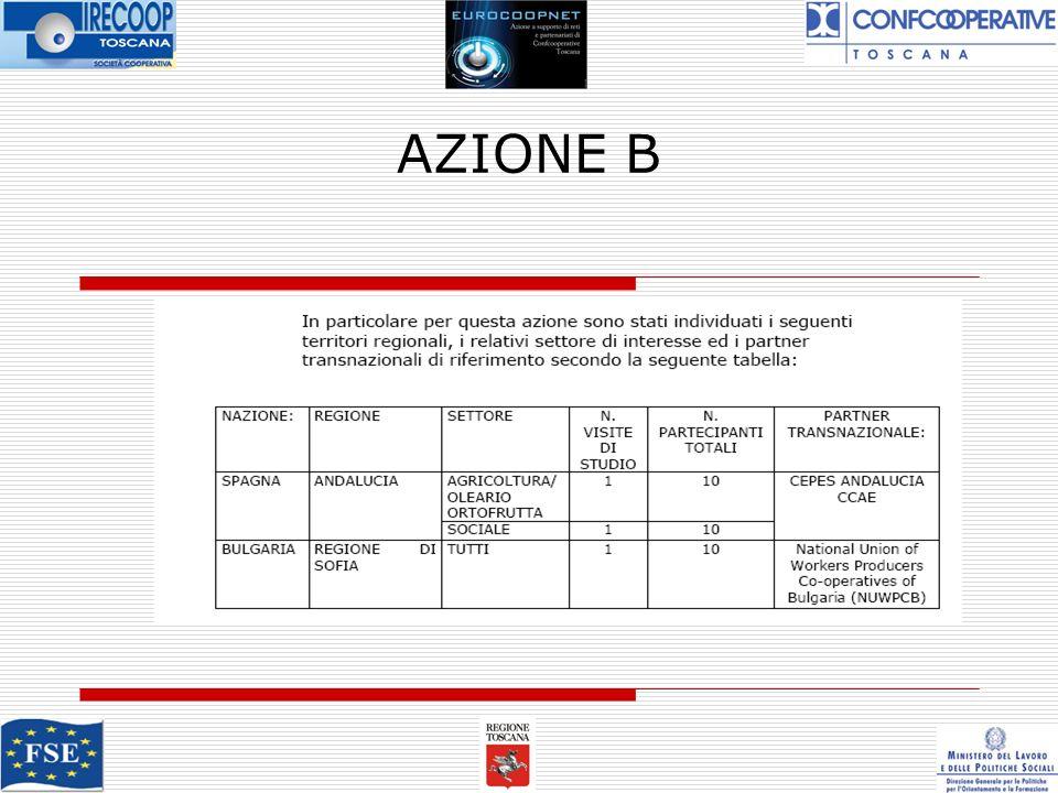 COSA FINANZIA IL PROGETTO A TUTTI I PARTECIPANTI SONO FINANZIATI I COSTI RELATIVI ALLA: -TRASFERTA IN AEREO E SPESE DI TRASFERIMENTO AEROPORTO/CITTA TRAMITE TRENO O ALTRO MEZZO PUBBLICO - ASSICURAZIONE RC E MEDICA - VITTO E ALLOGGIO (PENSIONE COMPLETA E HOTEL TRE O QUATTRO STELLE) CON LIMITE GIORNALIERO - PARTECIPAZIONE AI SEMINARI ED INCONTRI.