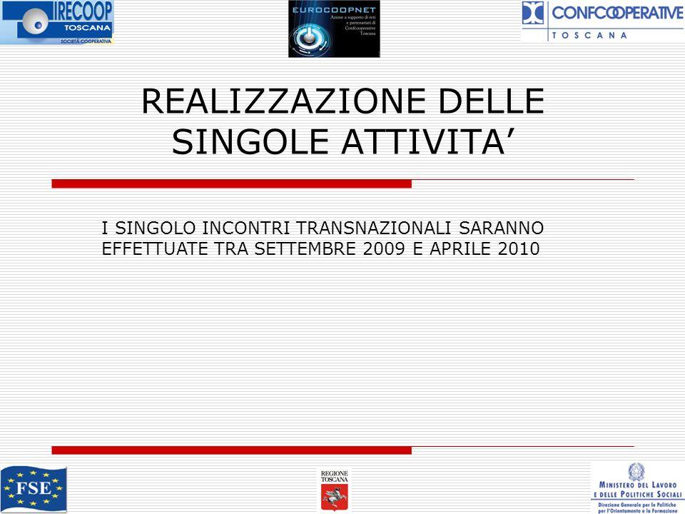 REALIZZAZIONE DELLE SINGOLE ATTIVITA I SINGOLO INCONTRI TRANSNAZIONALI SARANNO EFFETTUATE TRA SETTEMBRE 2009 E APRILE 2010